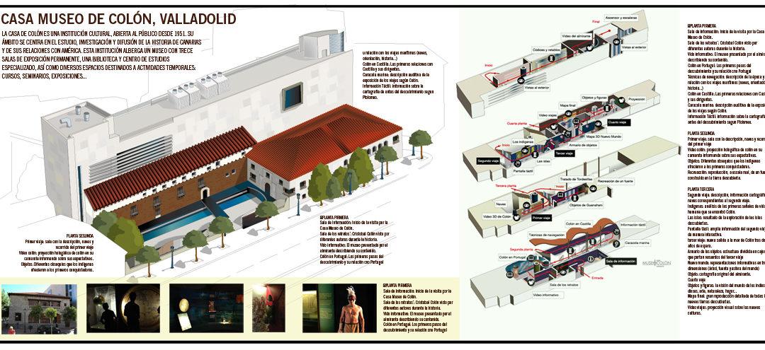 Infografía Museo Colón Valladolid